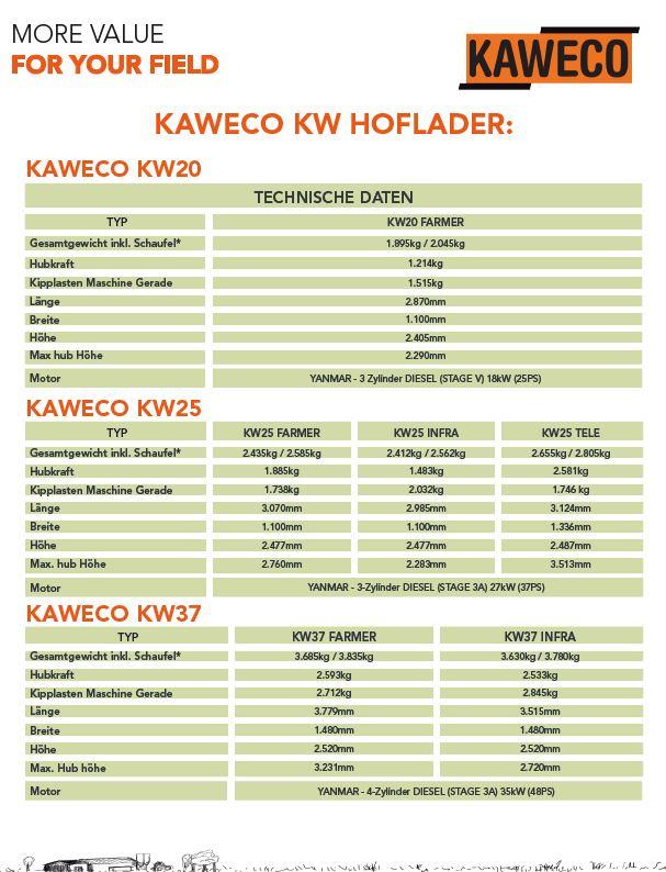 New In - Die KAWECO Hoflader
